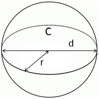 Pallon tilavuus ja pinta-ala laskuri | Laskurini.fi